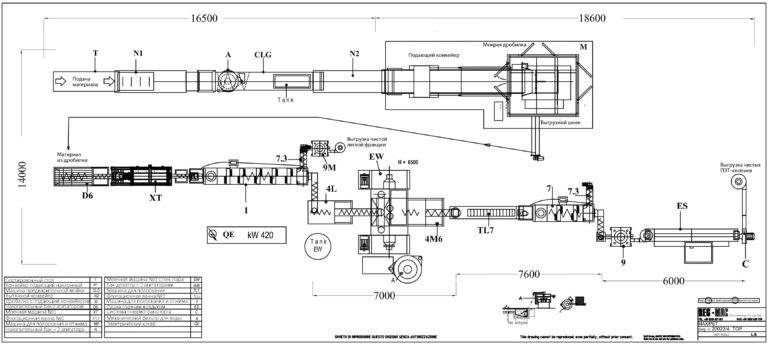Схема линии мойки ПЭТ на 1700 кг/ч